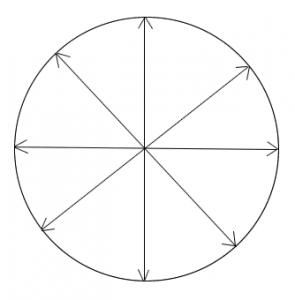 mandala y las 6 direcciones
