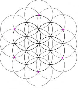 Cómo dibujar la Flor de la Vida n°7