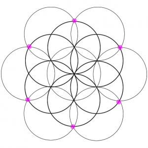 Cómo dibujar la Flor de la Vida n°6